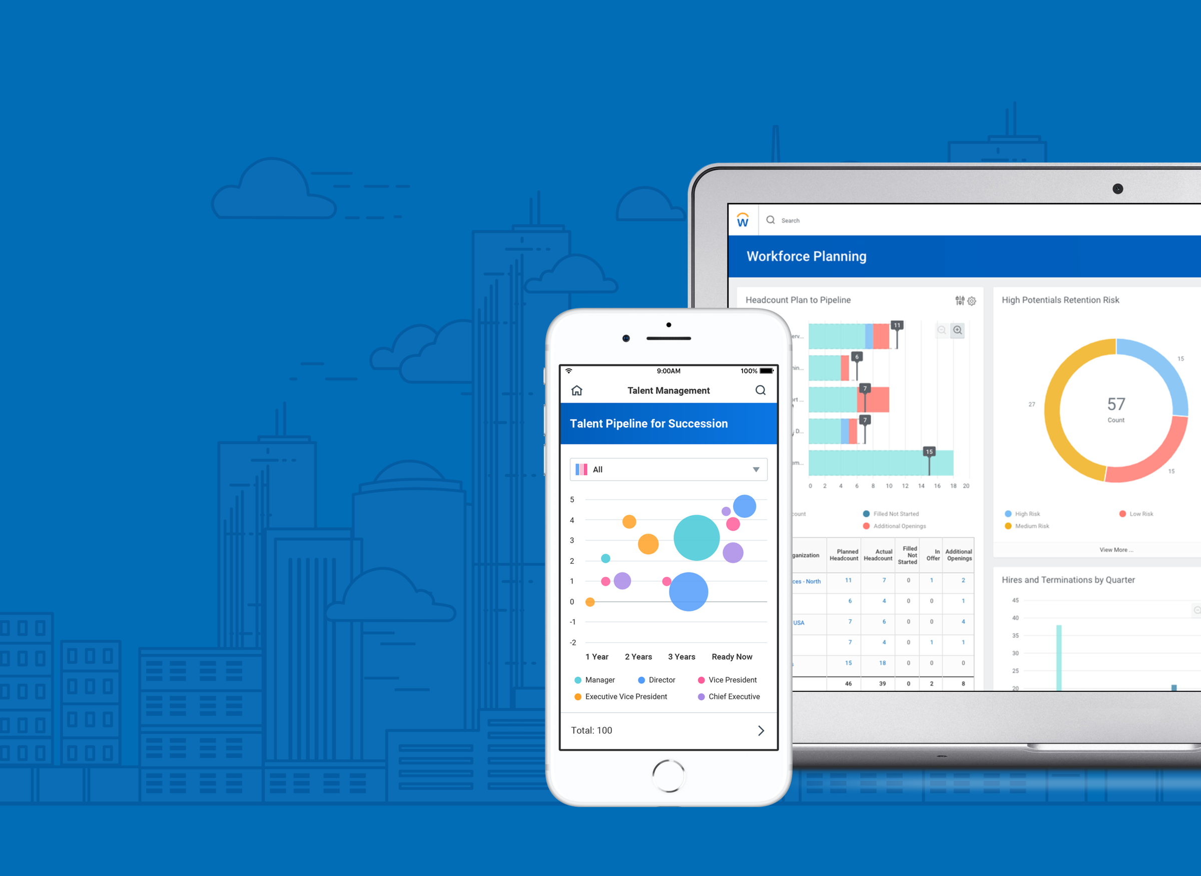 See How Workday Hcm Is Transforming Large Enterprises