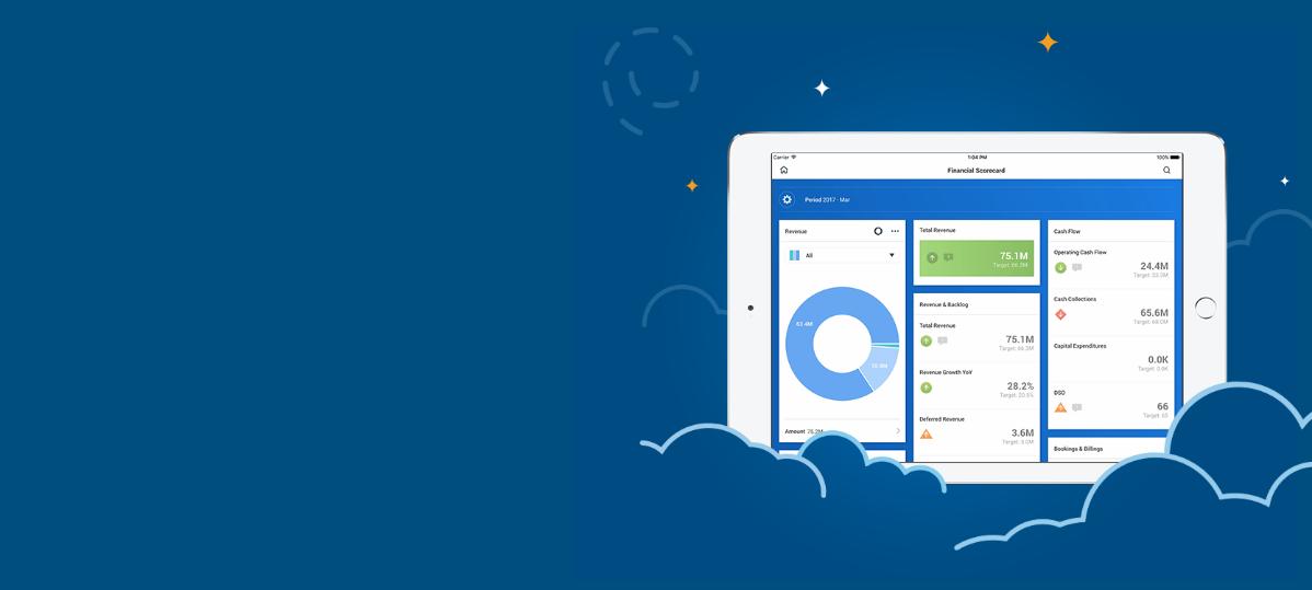 Cloud Core Financial Management Suites Workday