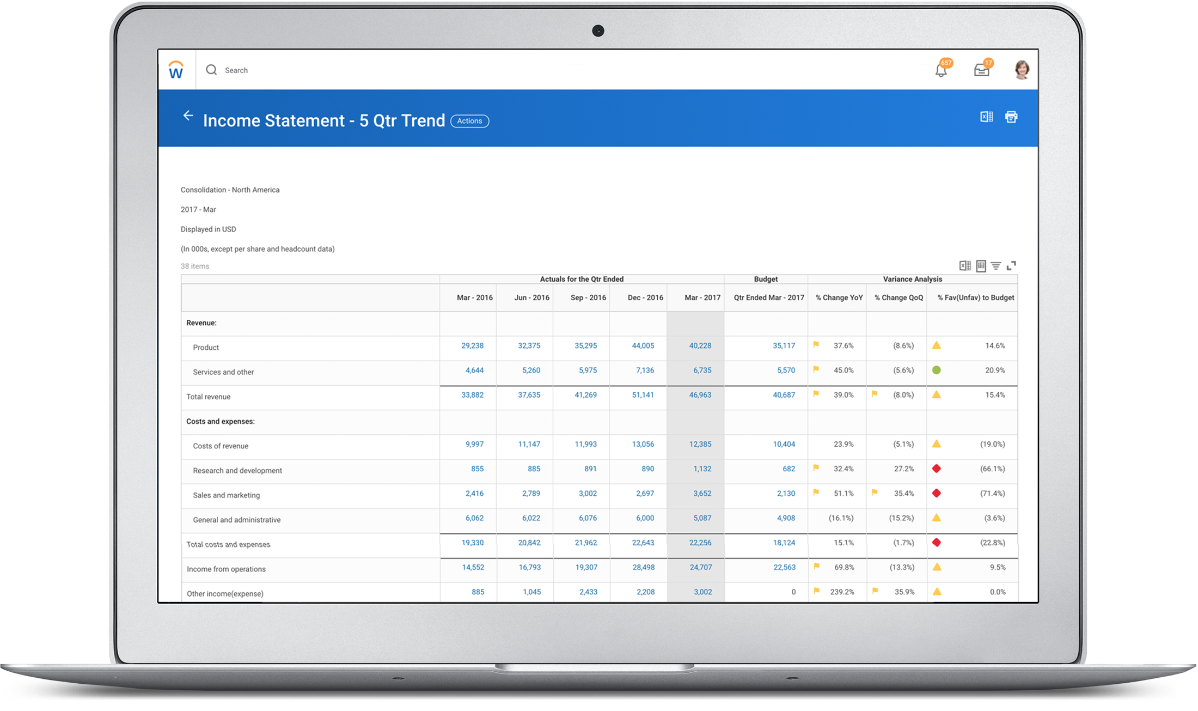 Financial Reporting and Analytics with Insights | Workday