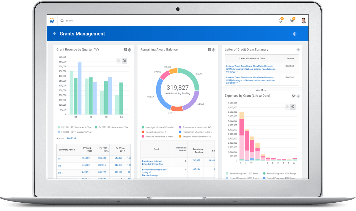 Cloud ERP | Enterprise Resource Planning Software | Workday
