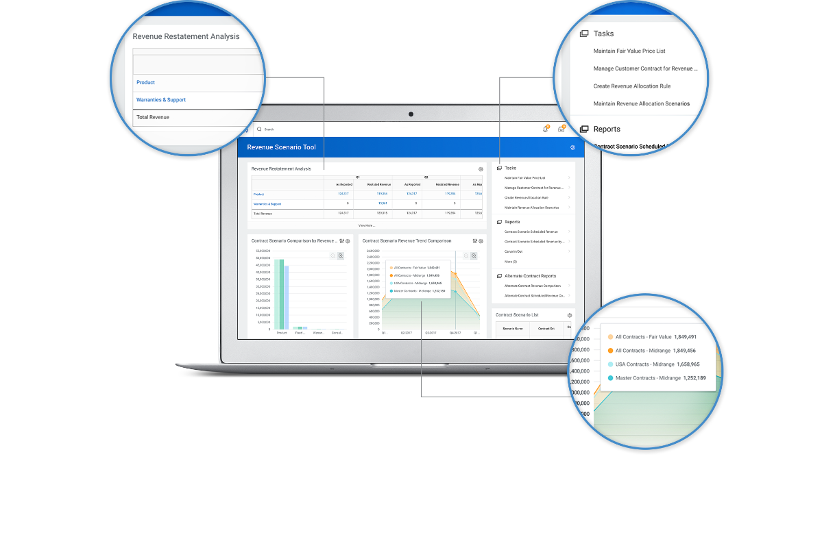 Revenue Management Software | Contract to Cash | Workday