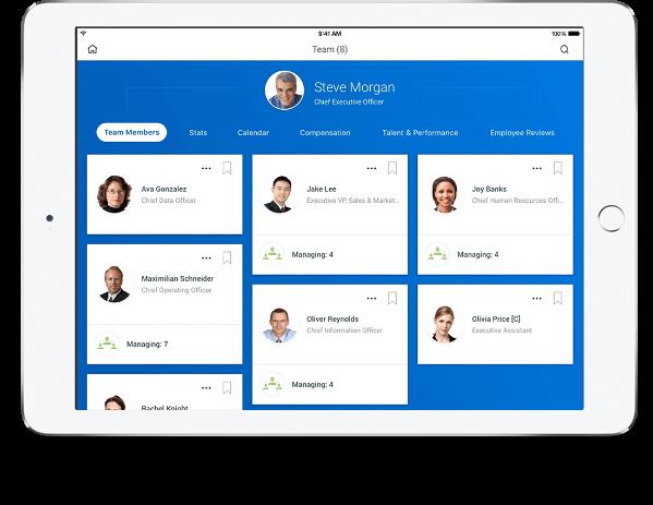Global HR Management System | Workday