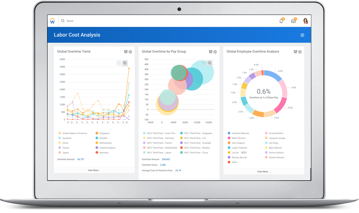 Global payroll management system and software workday create and maintain integrations with non workday payroll solutions using workday cloud connect for third party payroll fandeluxe Choice Image