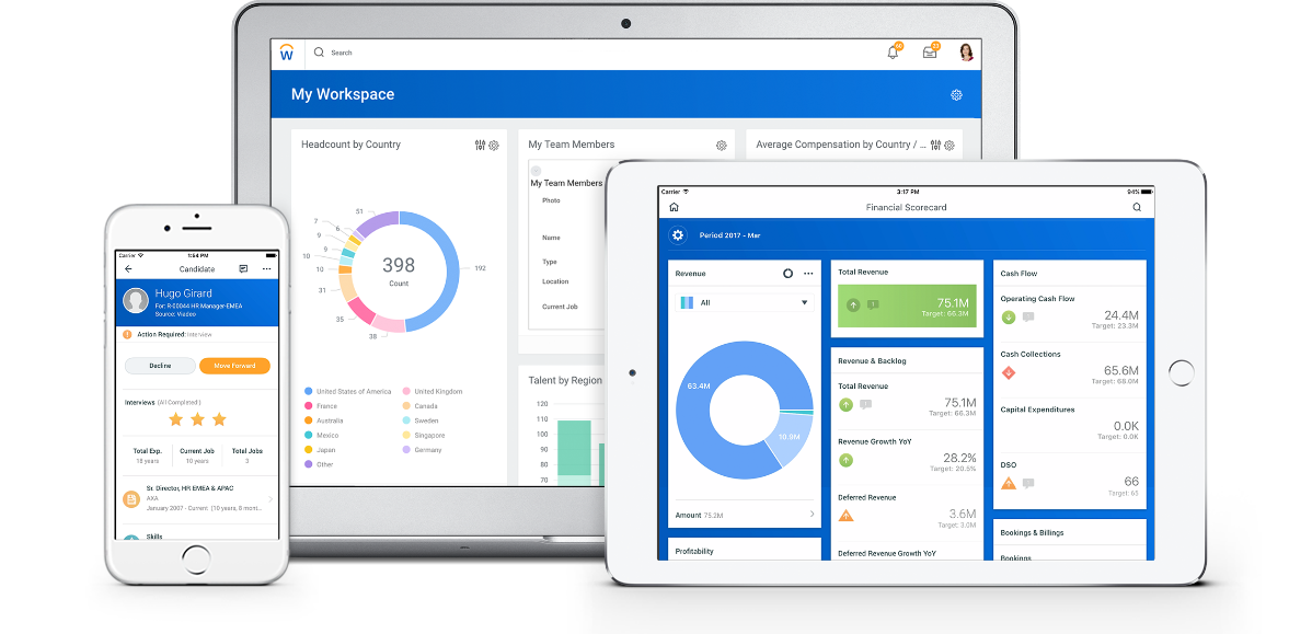 A Single Cloud ERP System for Finance, HR, and Planning | Workday