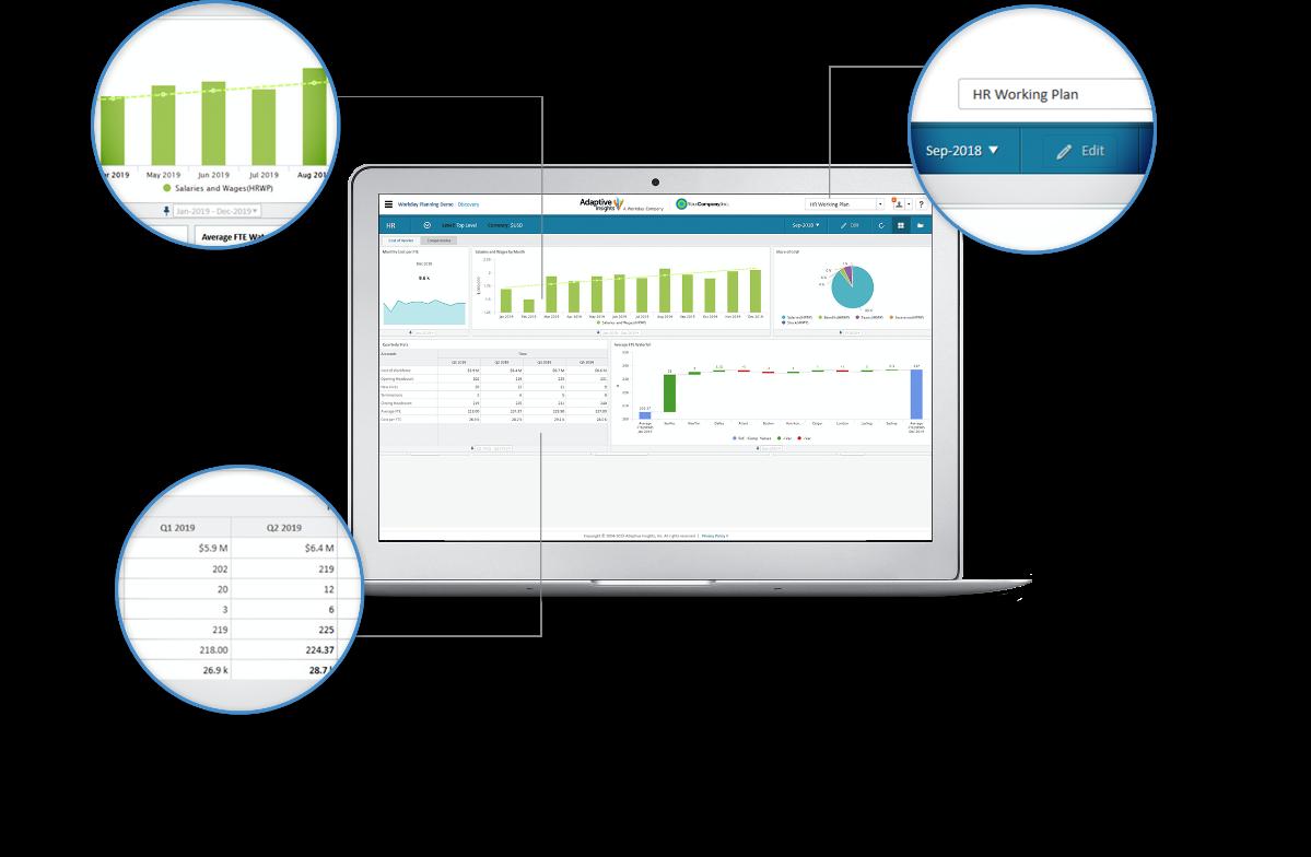 open source business plan software