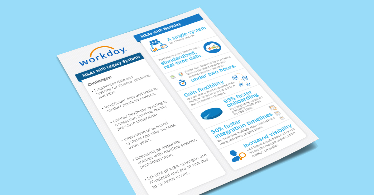 How To Improve Employee Engagement With Workday In 2018