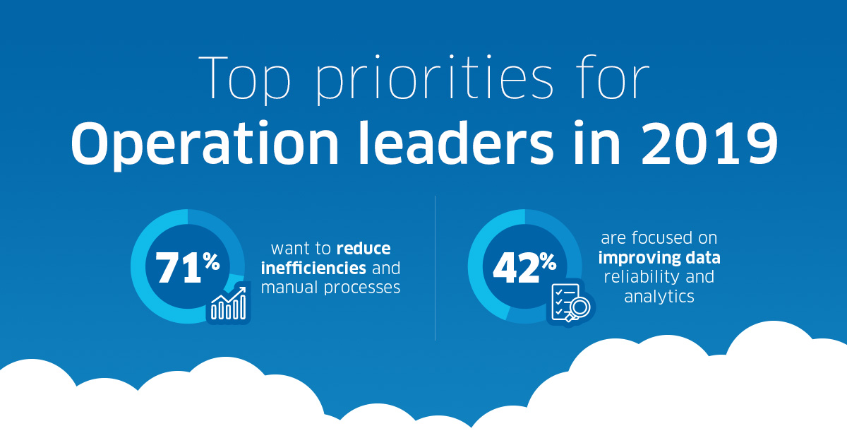 Infographic Top Challenges For Finance And Hr Teams Workday