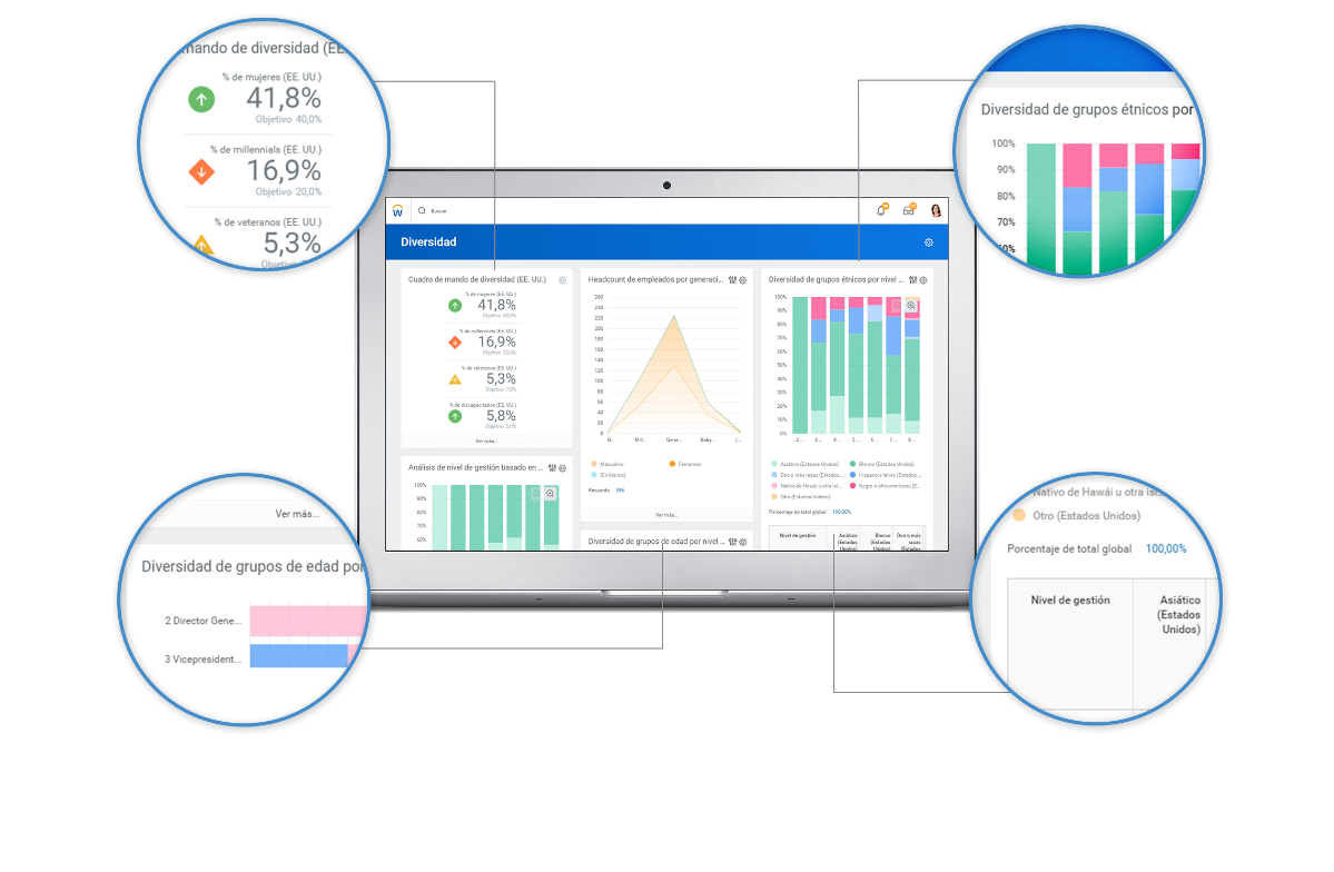 People Analytics and Data | HCM Reporting | Workday