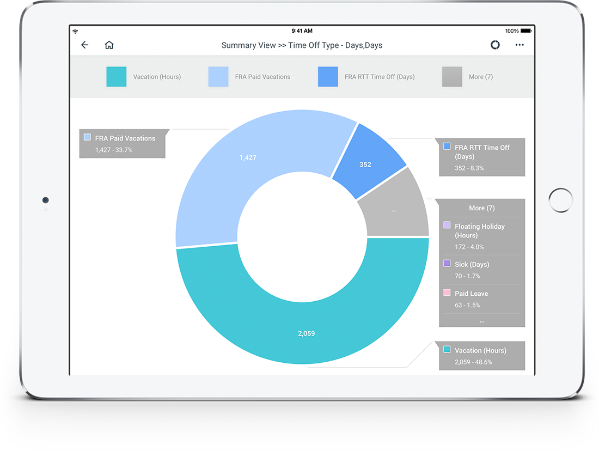 Time and Attendance Software Application - Workday