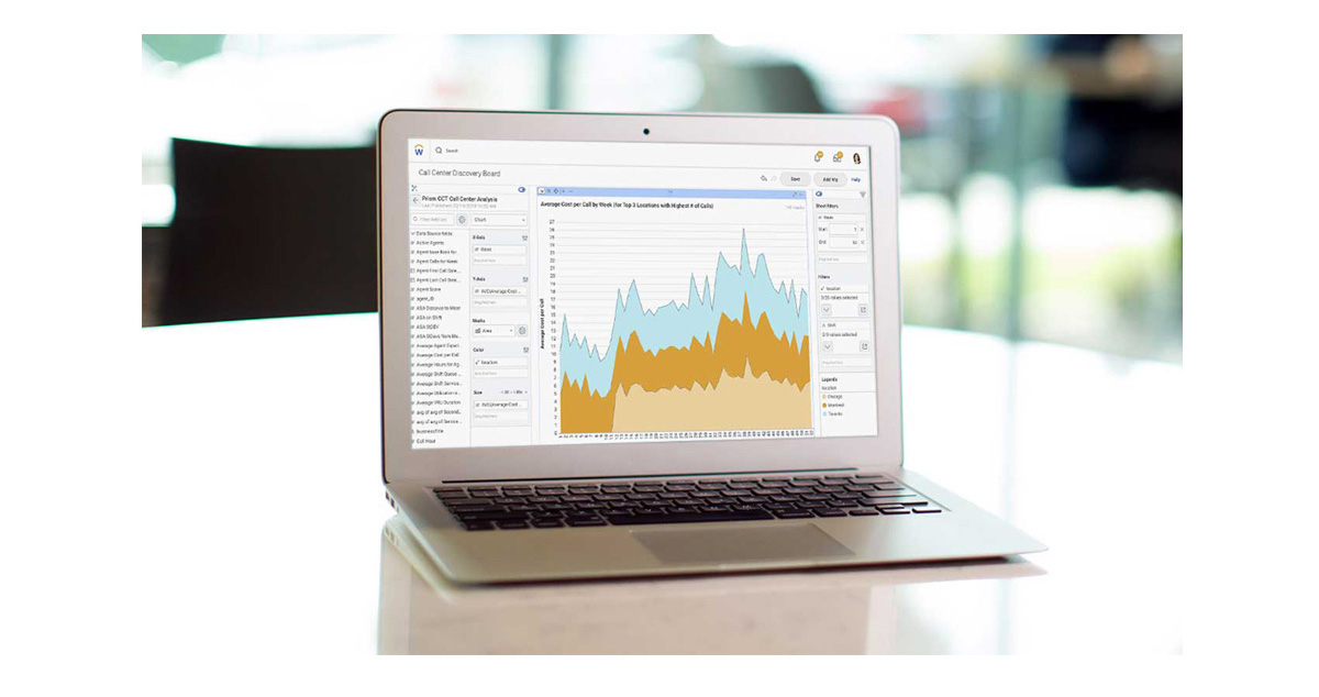 Financial and Business Analytics | Workday